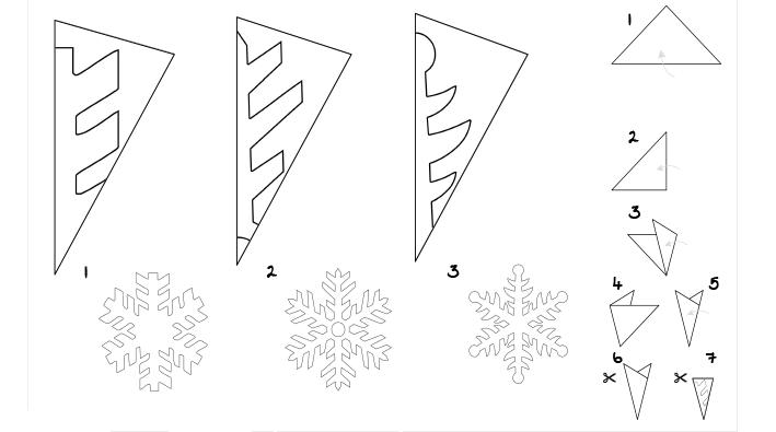 Hướng dẫn cách cắt hình bông tuyết 1
